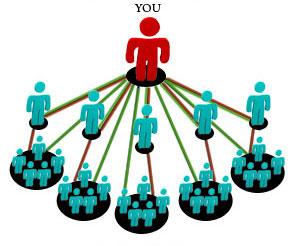 leyes marketing multinivel